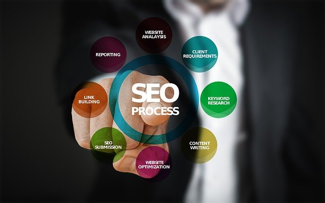 The Beginner's Guide to SEO Rankings and traffic through search engine optimization